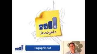 mqdefault Supporter Engagement You Tube